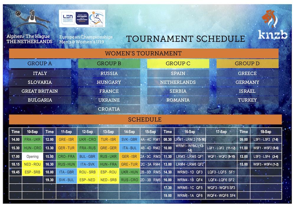 EJC Waterpolo The Hague Tournament Schedule Women